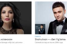 Яндекс.Музыка в Узбекистане